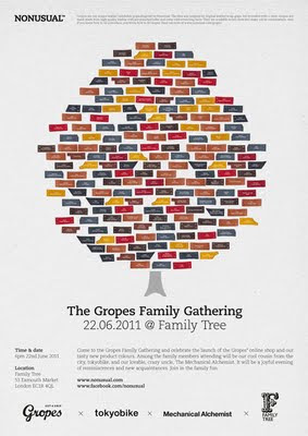 Get a Grip: The Gropes Family Gathering…